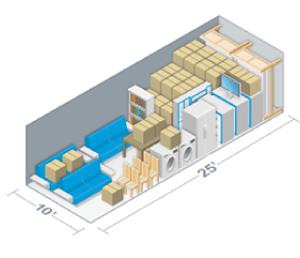 Cross Ventilated Units Savannah Ga Secure Climate Storage